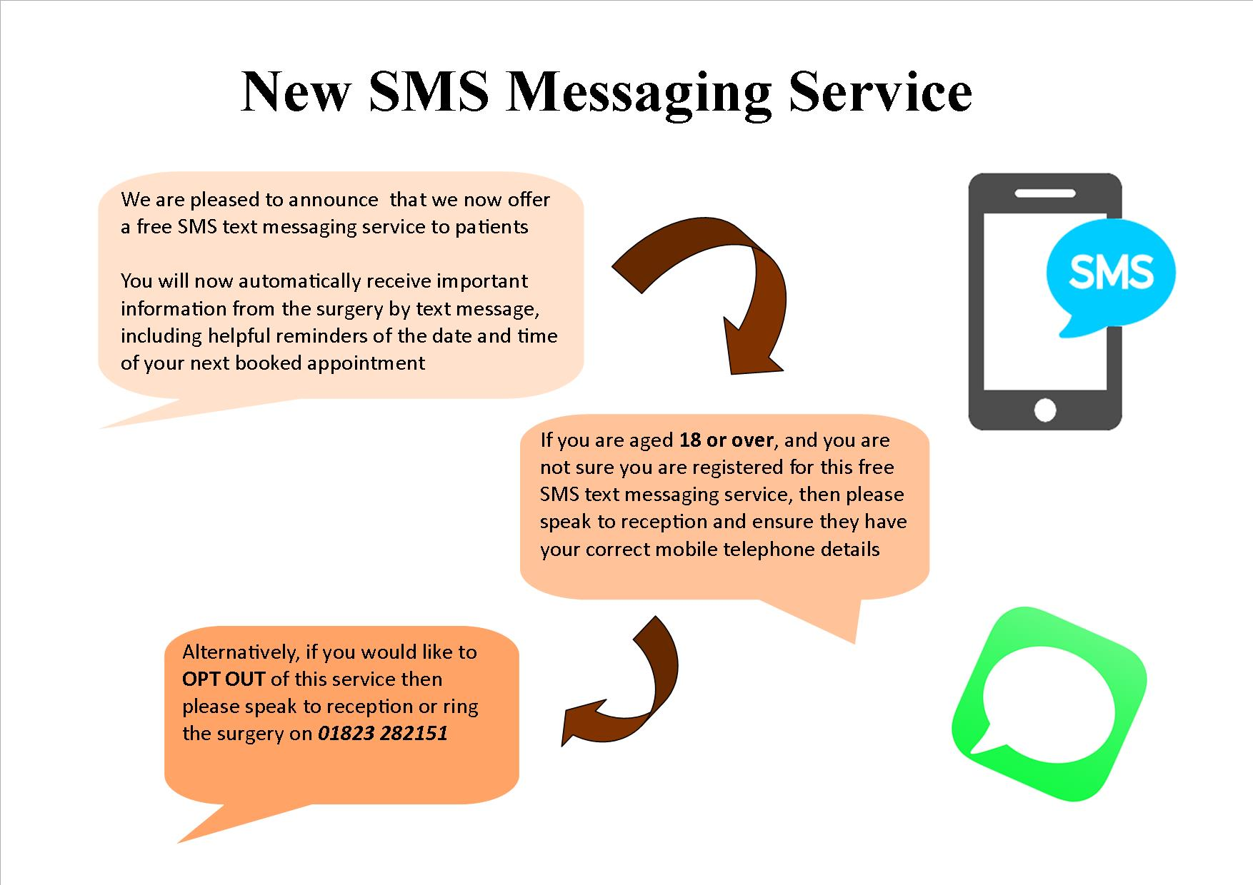 The Crown Medical Centre - Practice News - Text message service arriving